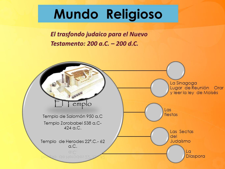 Mundo Religioso El Templo
