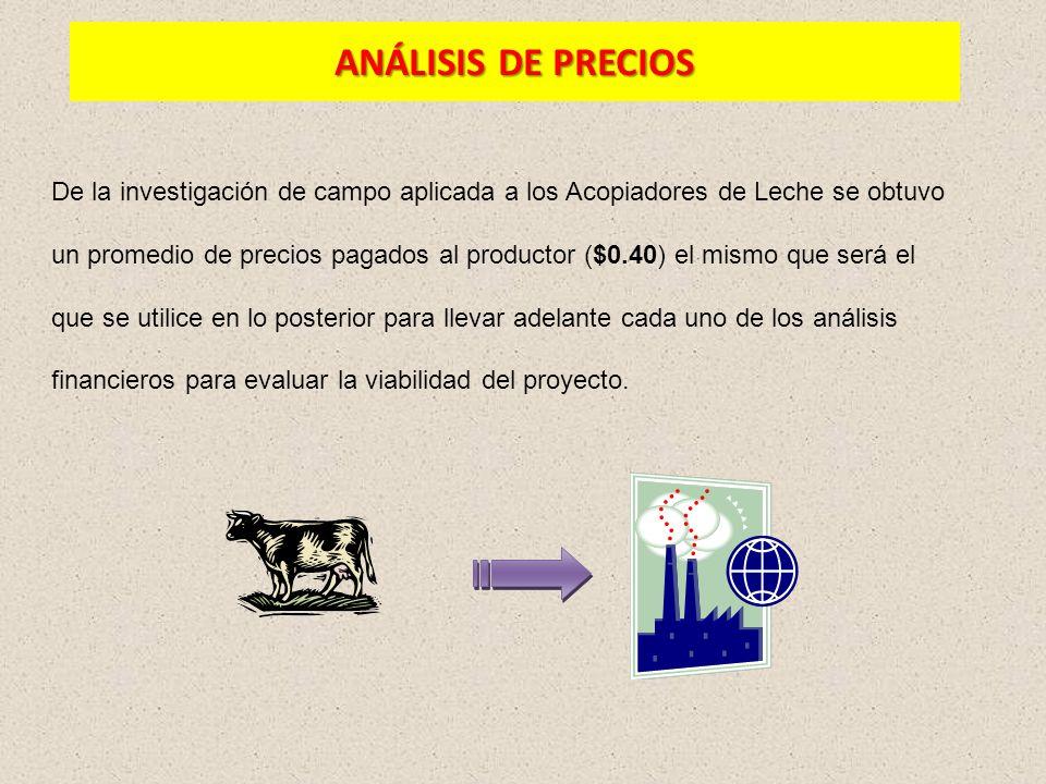 ANÁLISIS DE PRECIOS De la investigación de campo aplicada a los Acopiadores de Leche se obtuvo.