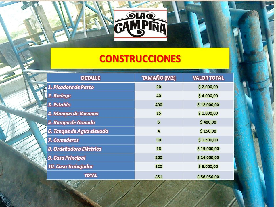 CONSTRUCCIONES DETALLE TAMAÑO (M2) VALOR TOTAL 1. Picadora de Pasto