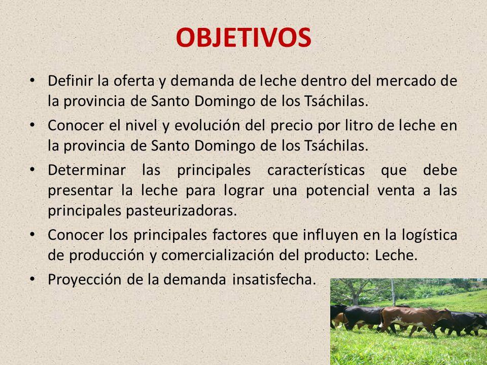 OBJETIVOS Definir la oferta y demanda de leche dentro del mercado de la provincia de Santo Domingo de los Tsáchilas.