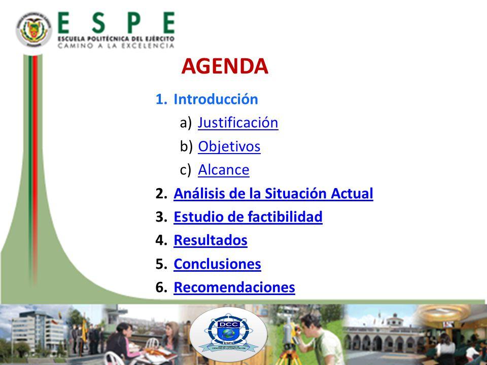 AGENDA Introducción Justificación Objetivos Alcance