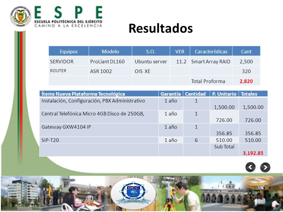 Resultados Equipos Modelo S.O. VER Características Cant SERVIDOR