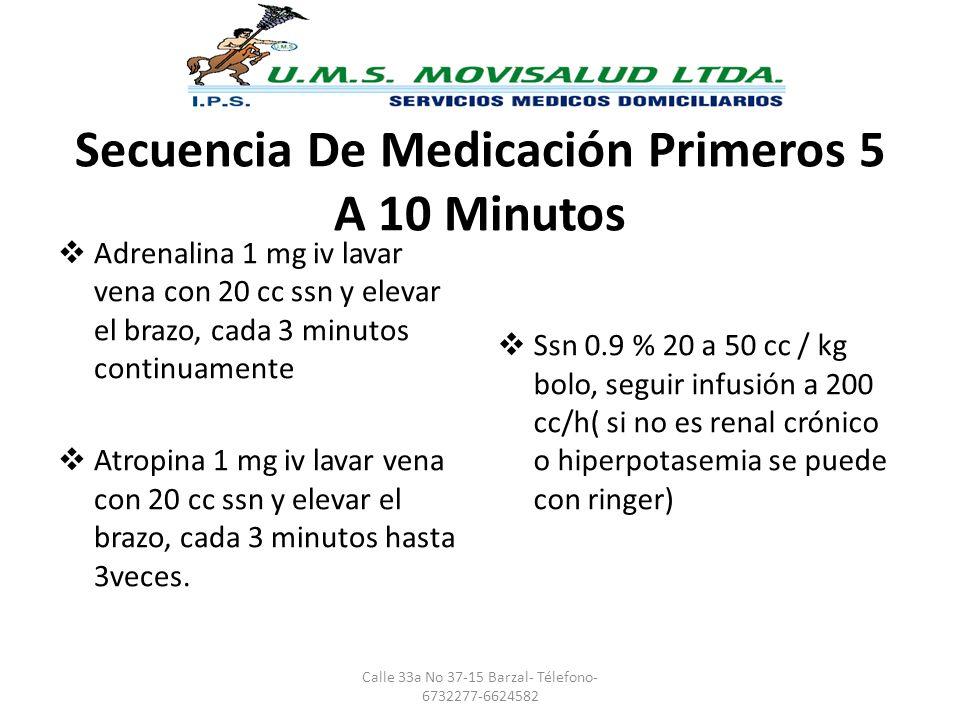 Secuencia De Medicación Primeros 5 A 10 Minutos