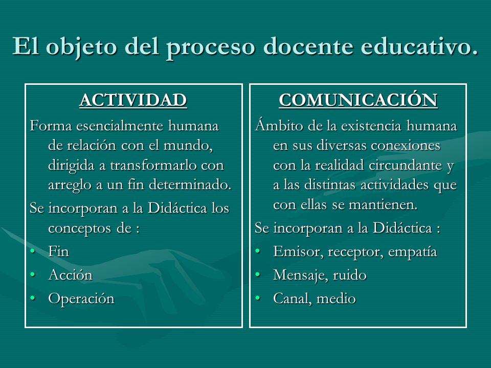 El objeto del proceso docente educativo.