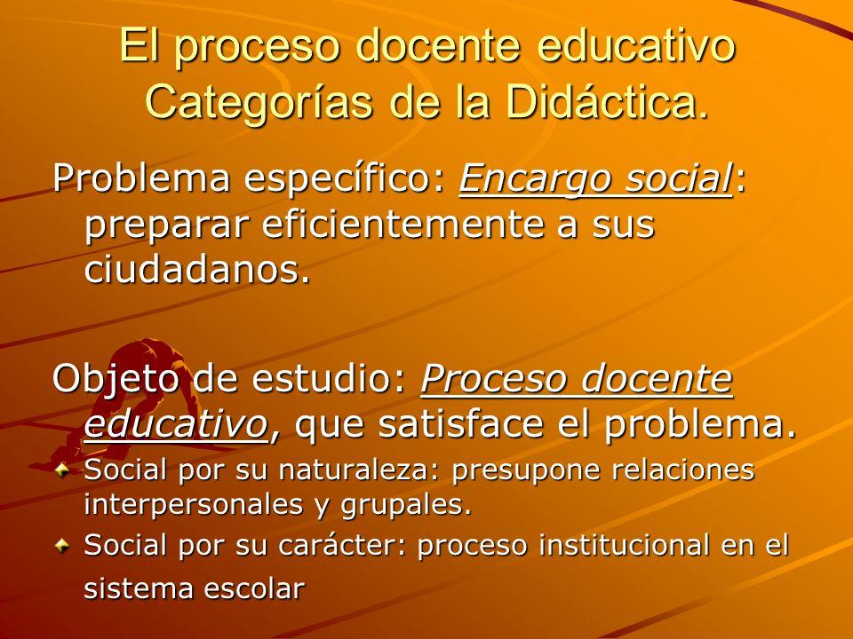 El proceso docente educativo Categorías de la Didáctica.