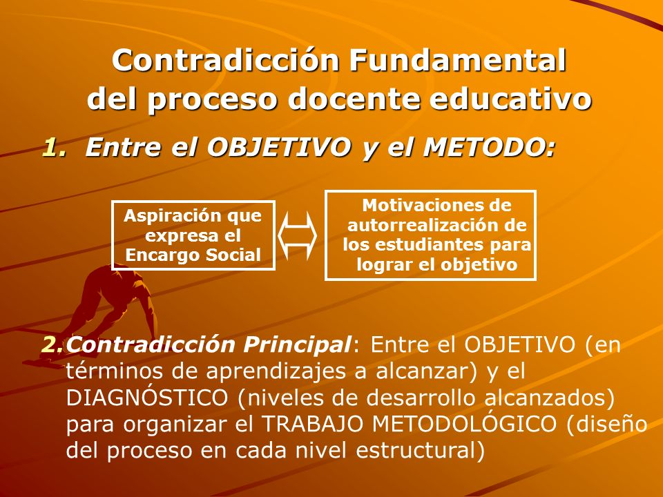 Contradicción Fundamental