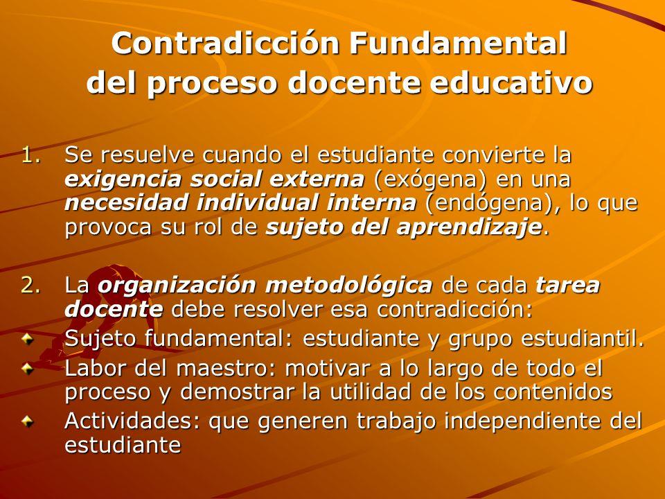 Contradicción Fundamental del proceso docente educativo