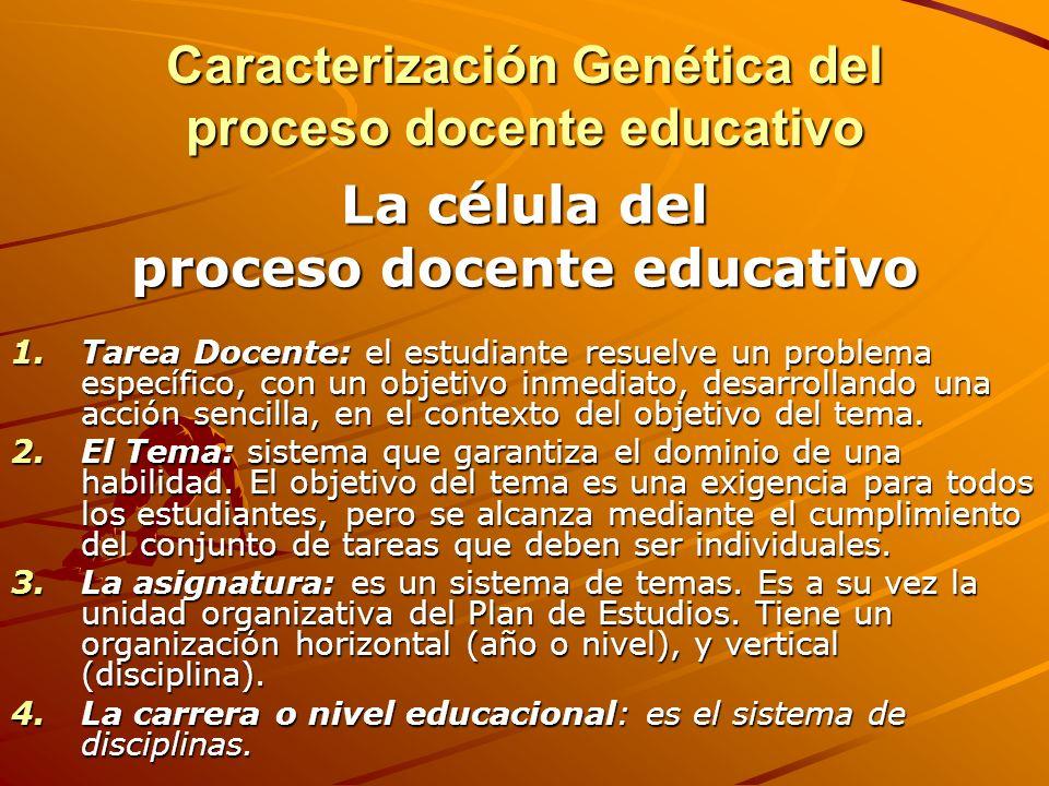 Caracterización Genética del proceso docente educativo