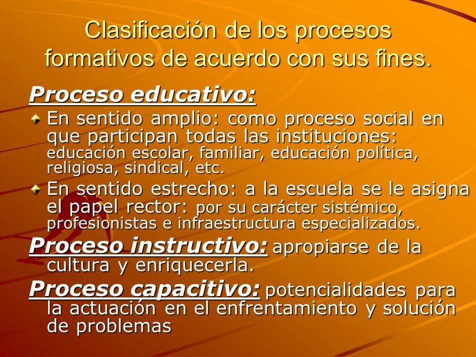 Clasificación de los procesos formativos de acuerdo con sus fines.