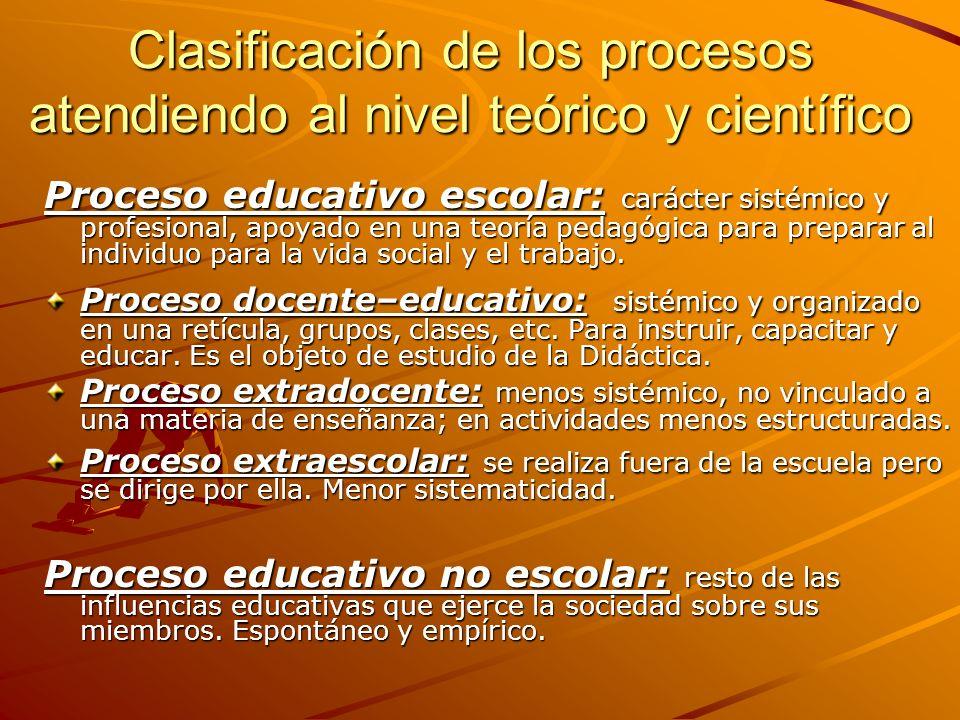 Clasificación de los procesos atendiendo al nivel teórico y científico