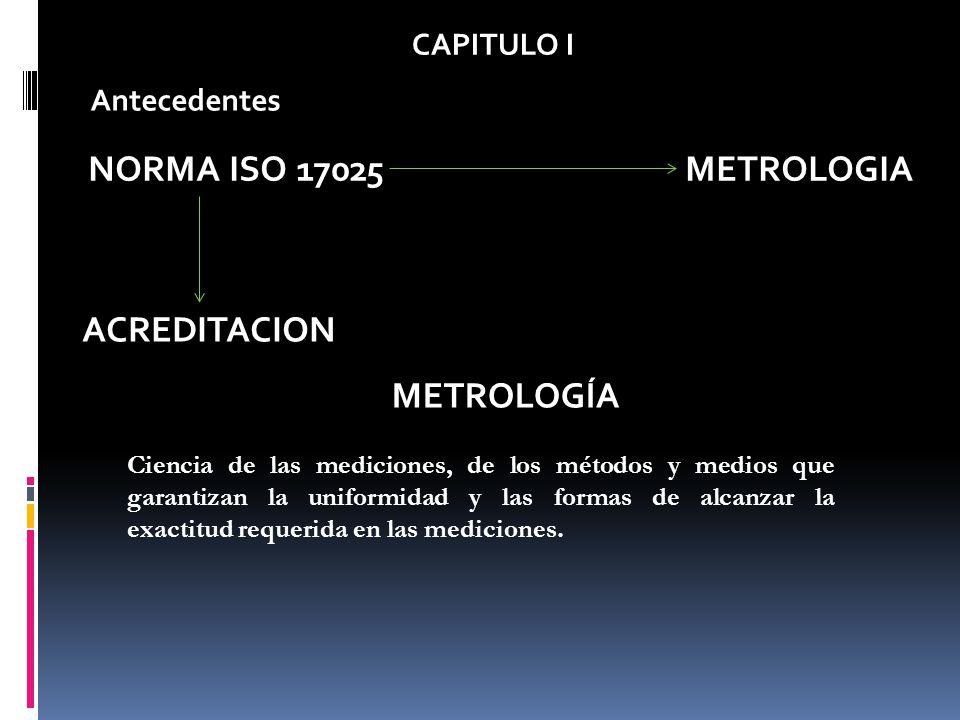 NORMA ISO 17025 METROLOGIA ACREDITACION METROLOGÍA CAPITULO I