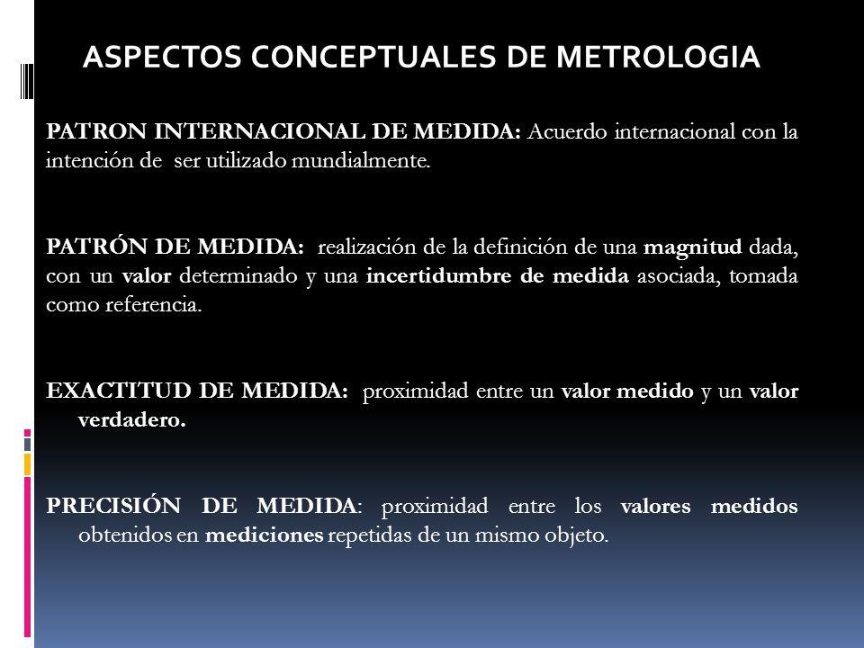 ASPECTOS CONCEPTUALES DE METROLOGIA