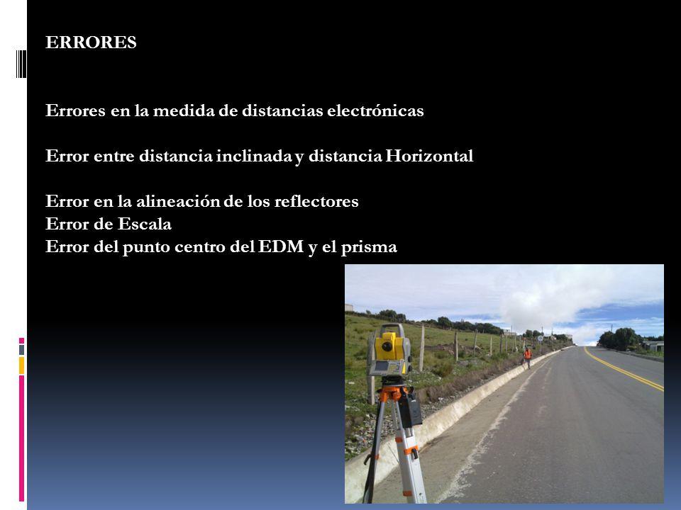 ERRORES Errores en la medida de distancias electrónicas. Error entre distancia inclinada y distancia Horizontal.
