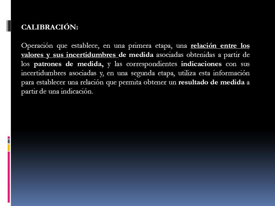 CALIBRACIÓN: