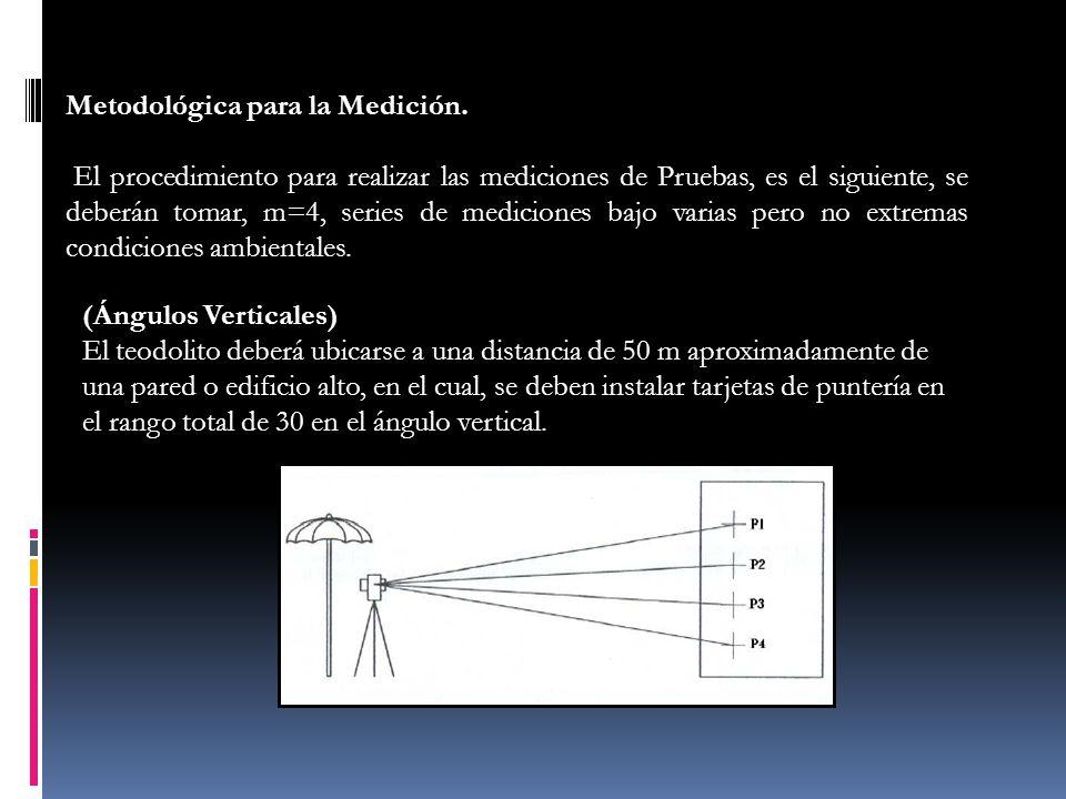 Metodológica para la Medición.