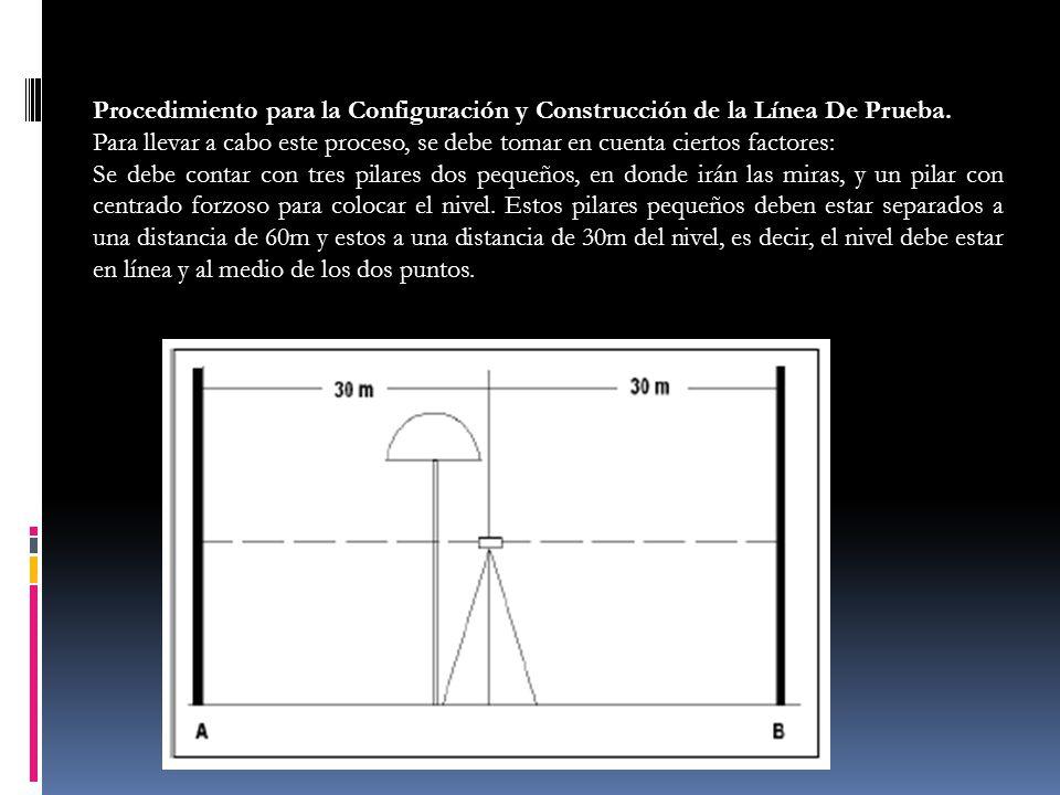 Procedimiento para la Configuración y Construcción de la Línea De Prueba.