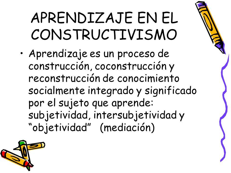 APRENDIZAJE EN EL CONSTRUCTIVISMO