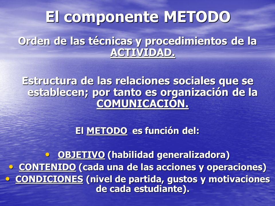 El componente METODO Orden de las técnicas y procedimientos de la ACTIVIDAD.