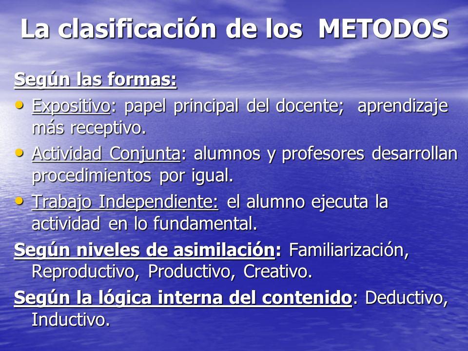 La clasificación de los METODOS