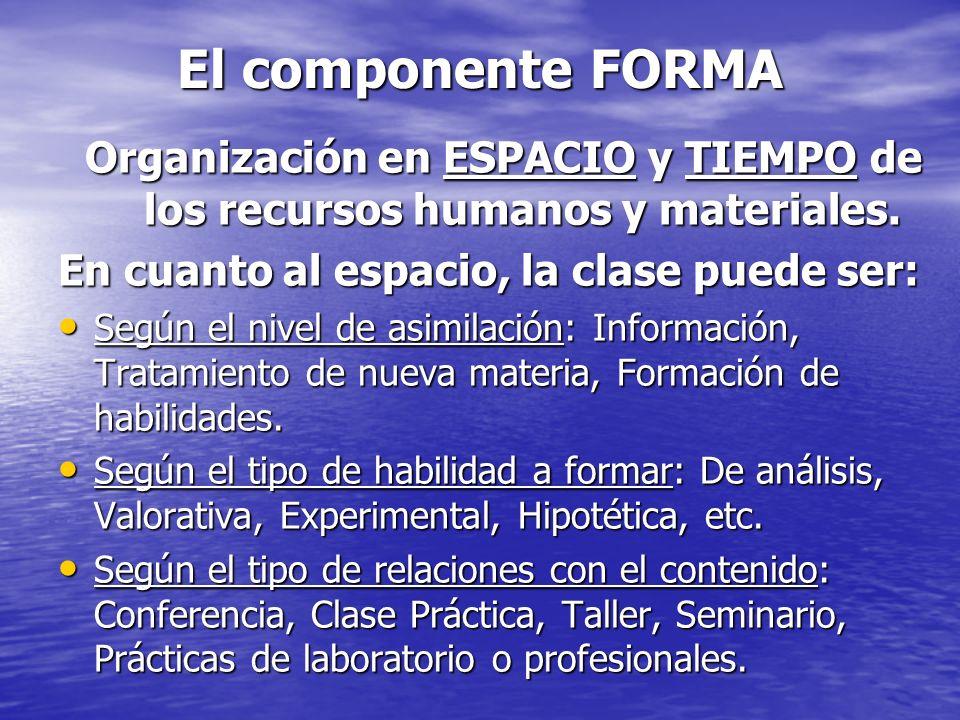 Organización en ESPACIO y TIEMPO de los recursos humanos y materiales.