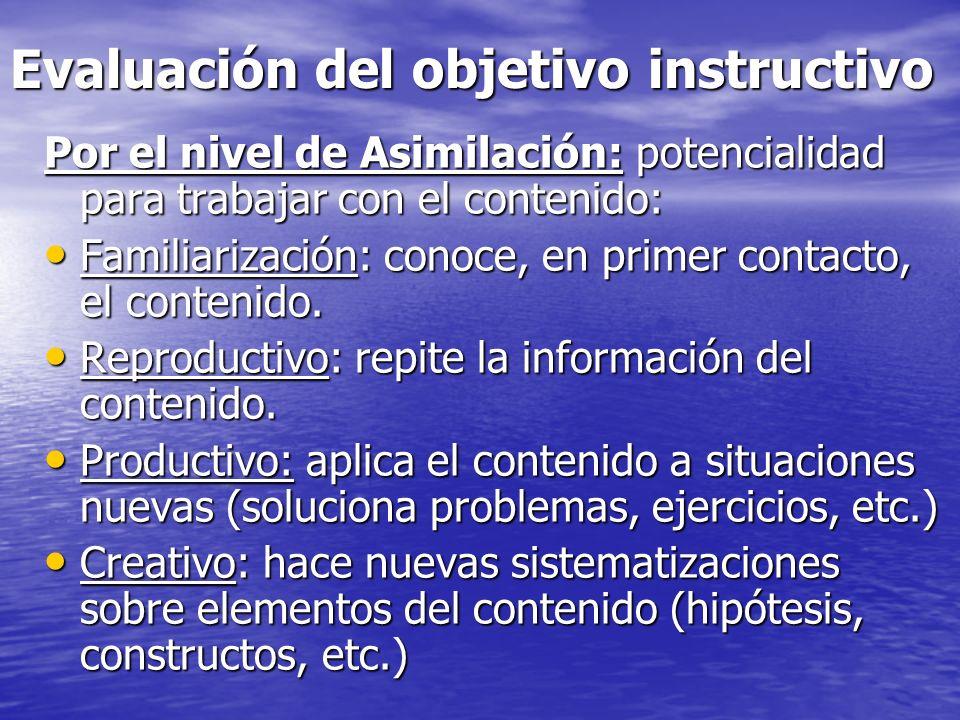 Evaluación del objetivo instructivo
