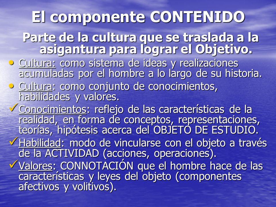 El componente CONTENIDO