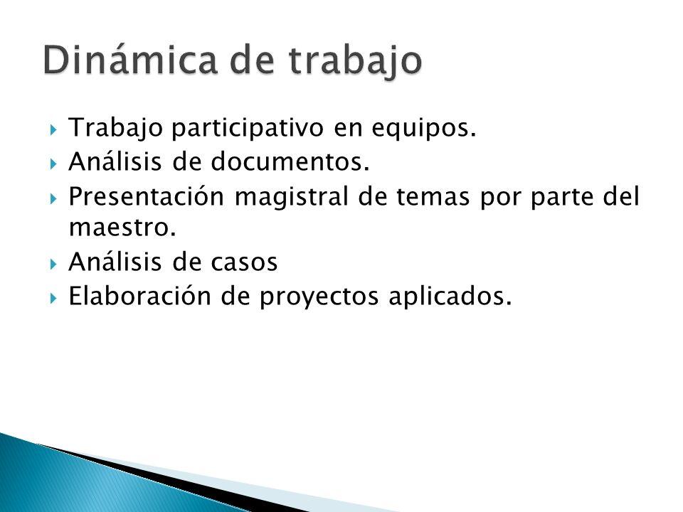 Dinámica de trabajo Trabajo participativo en equipos.