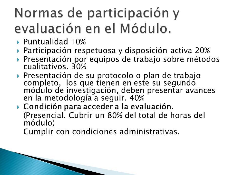 Normas de participación y evaluación en el Módulo.