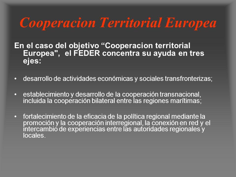 Cooperacion Territorial Europea
