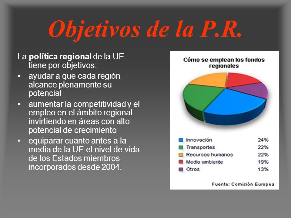 Objetivos de la P.R. La política regional de la UE tiene por objetivos: ayudar a que cada región alcance plenamente su potencial.