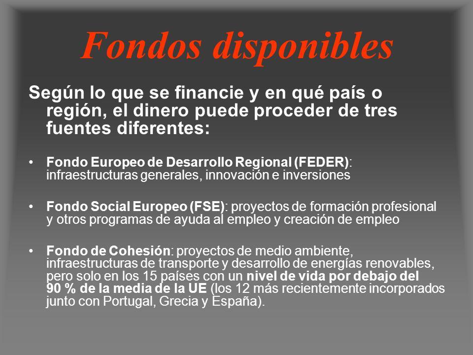 Fondos disponibles Según lo que se financie y en qué país o región, el dinero puede proceder de tres fuentes diferentes:
