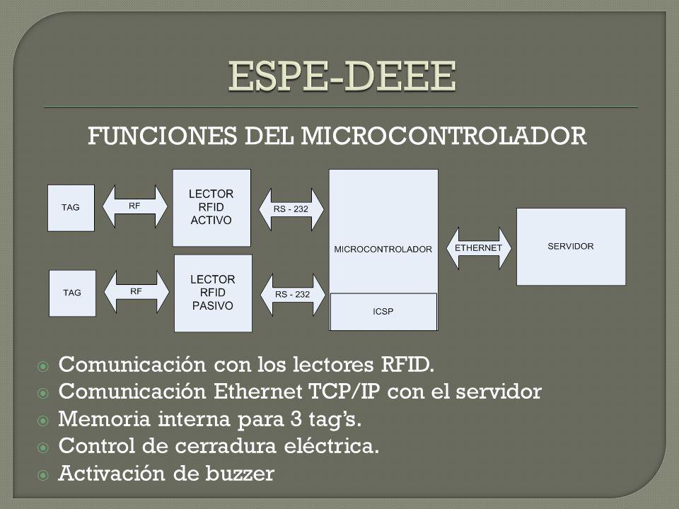 FUNCIONES DEL MICROCONTROLADOR