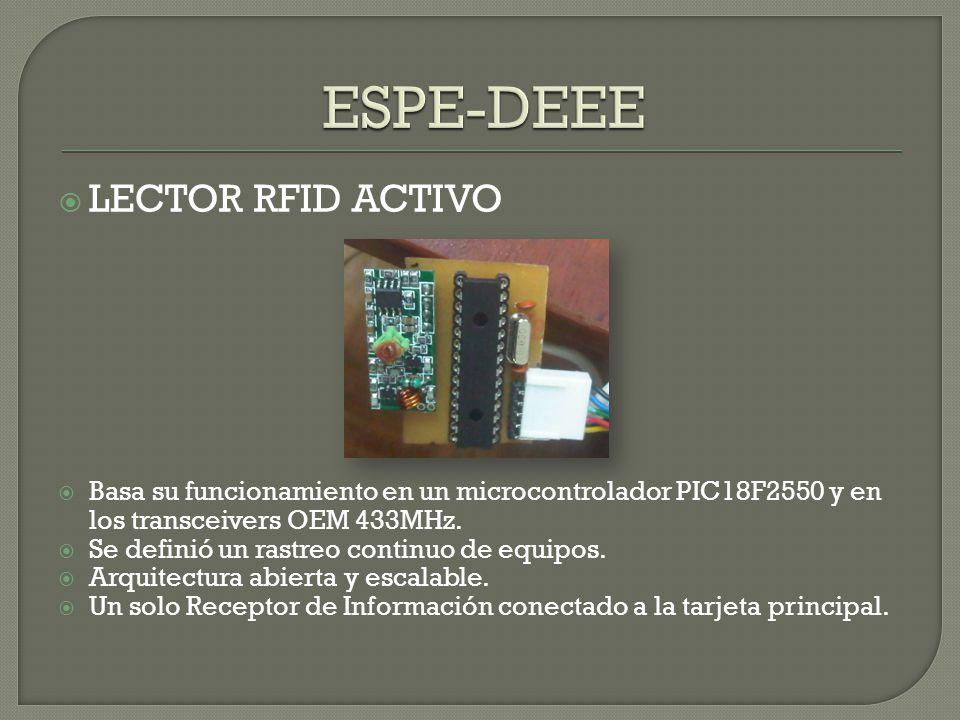 ESPE-DEEE LECTOR RFID ACTIVO
