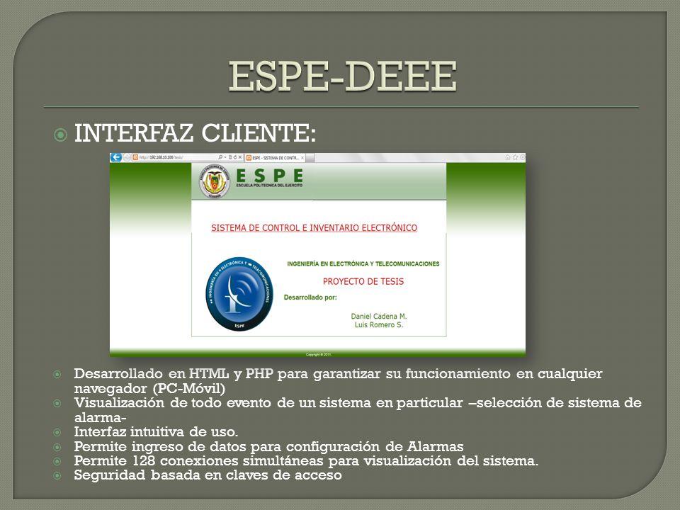 ESPE-DEEE INTERFAZ CLIENTE: