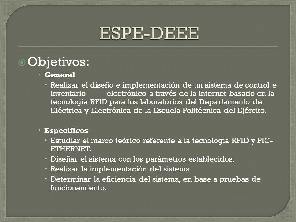 ESPE-DEEE Objetivos: General