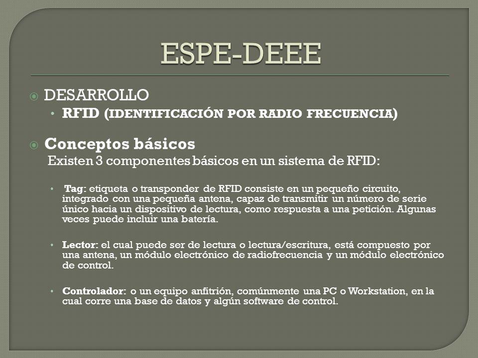 ESPE-DEEE DESARROLLO Conceptos básicos