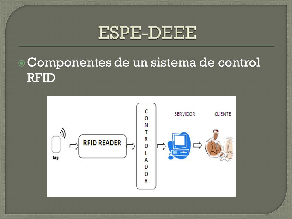 ESPE-DEEE Componentes de un sistema de control RFID