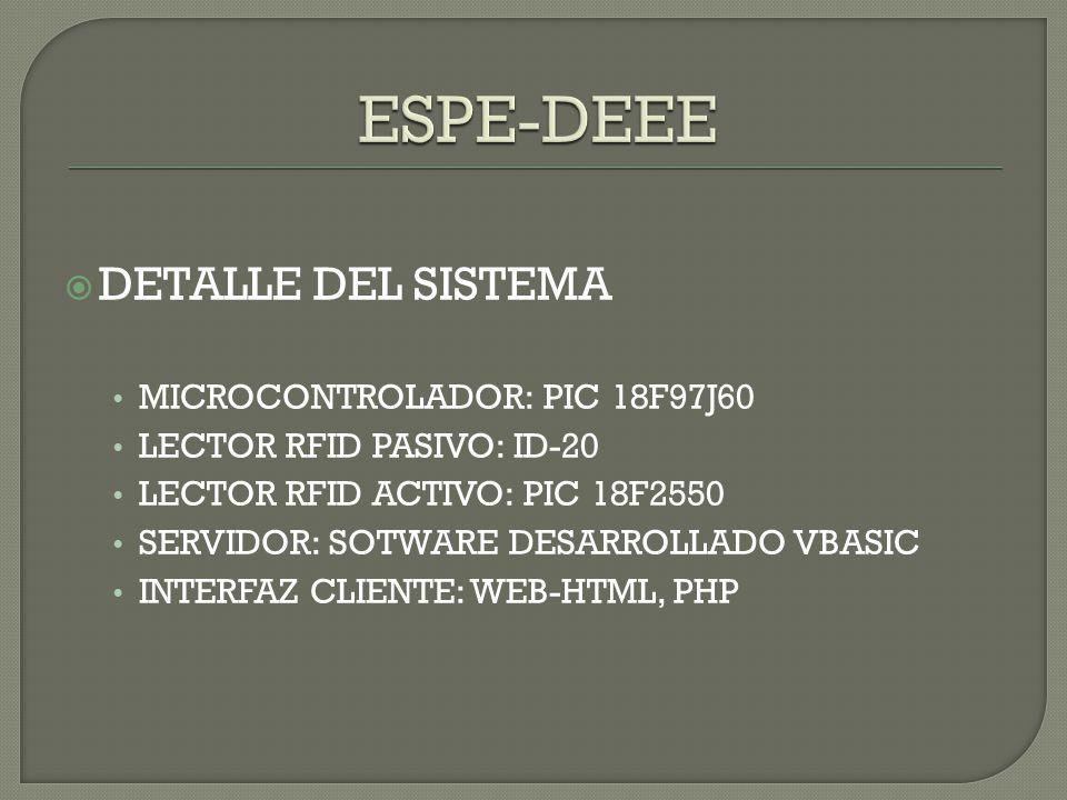 ESPE-DEEE DETALLE DEL SISTEMA MICROCONTROLADOR: PIC 18F97J60