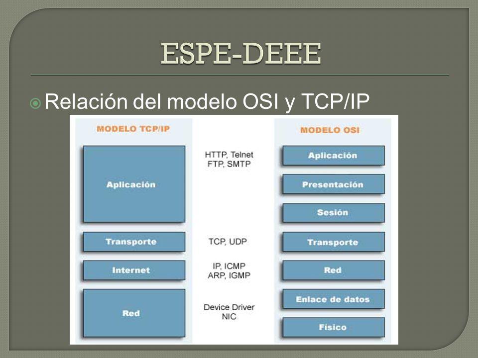 ESPE-DEEE Relación del modelo OSI y TCP/IP
