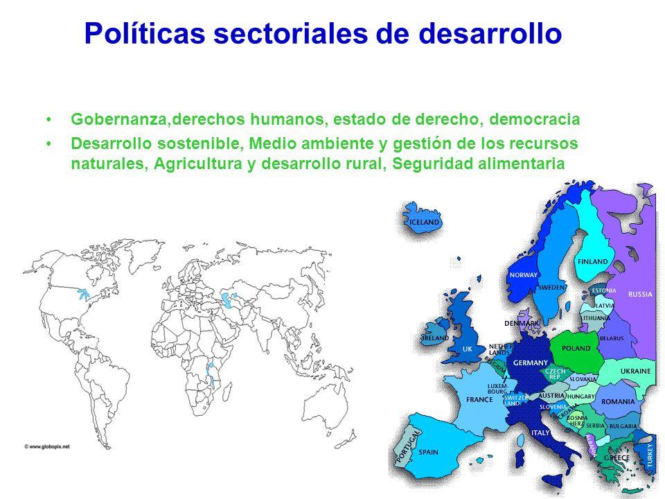 Políticas sectoriales de desarrollo
