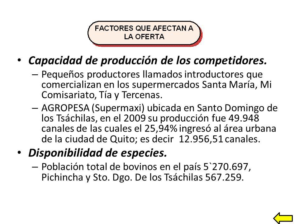 Capacidad de producción de los competidores.