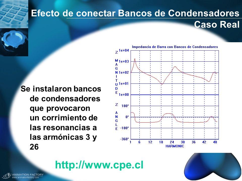 Efecto de conectar Bancos de Condensadores Caso Real