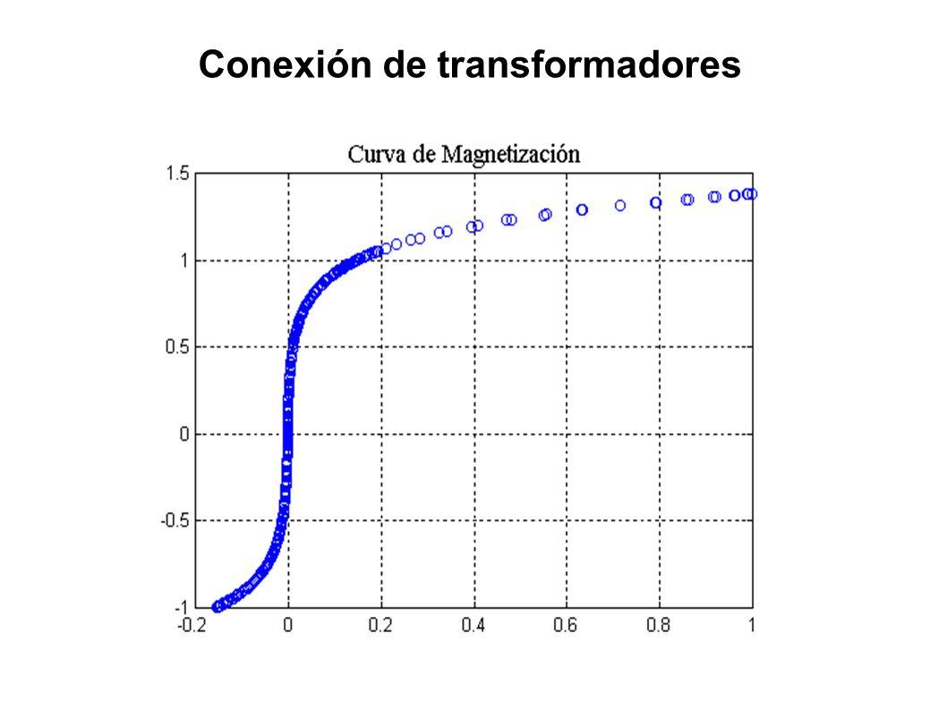 Conexión de transformadores