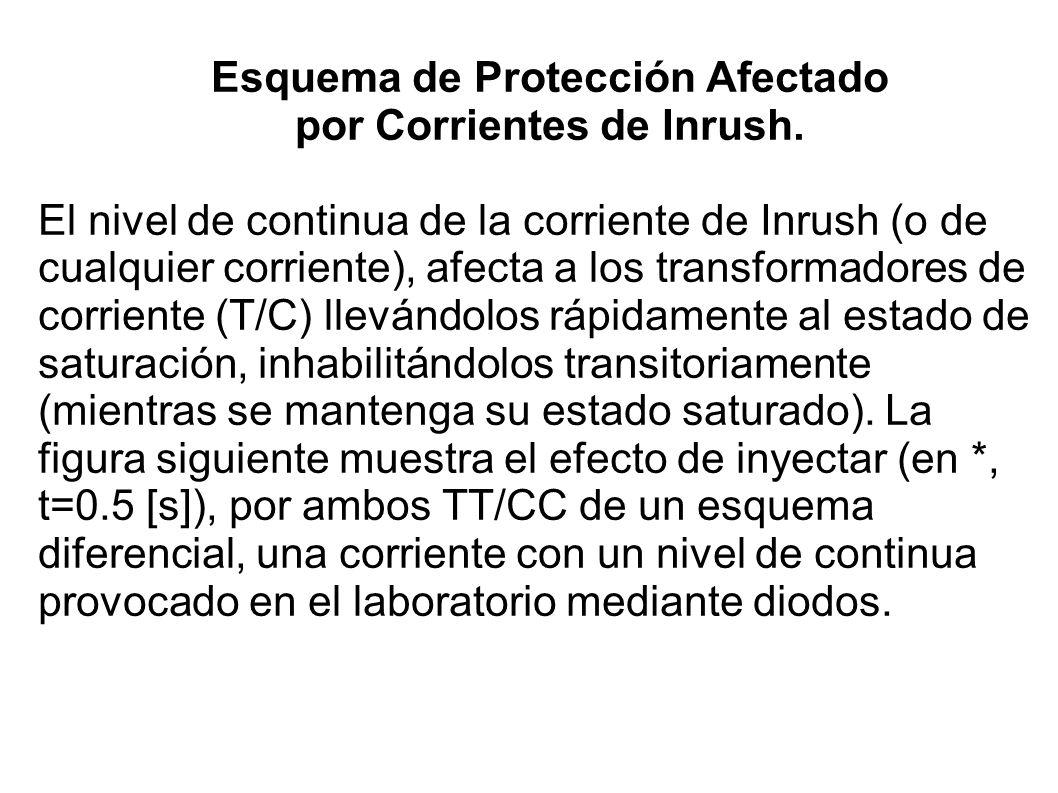 Esquema de Protección Afectado por Corrientes de Inrush.