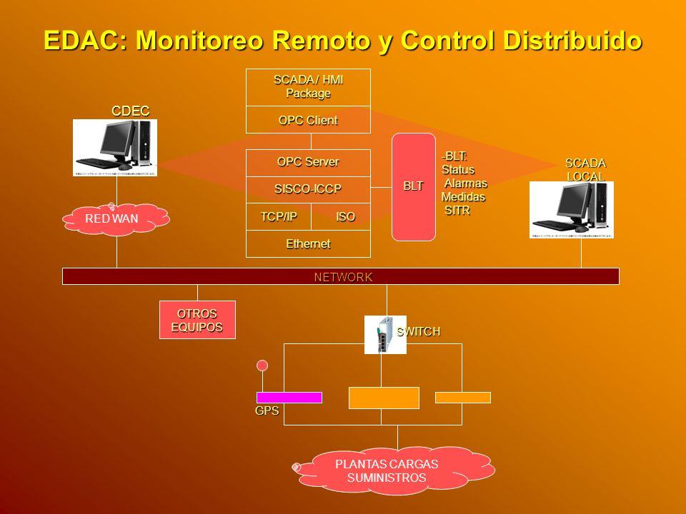 EDAC: Monitoreo Remoto y Control Distribuido
