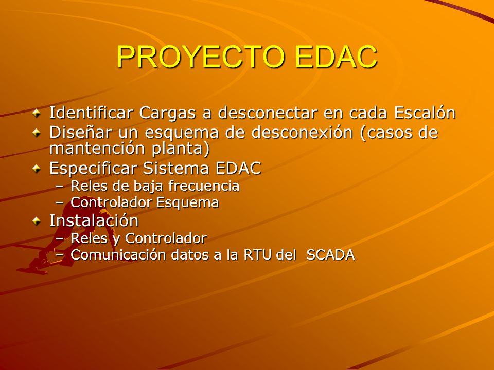 PROYECTO EDAC Identificar Cargas a desconectar en cada Escalón