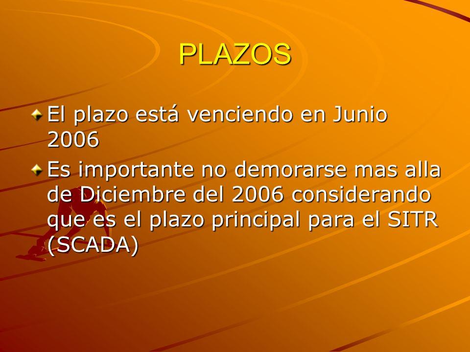 PLAZOS El plazo está venciendo en Junio 2006