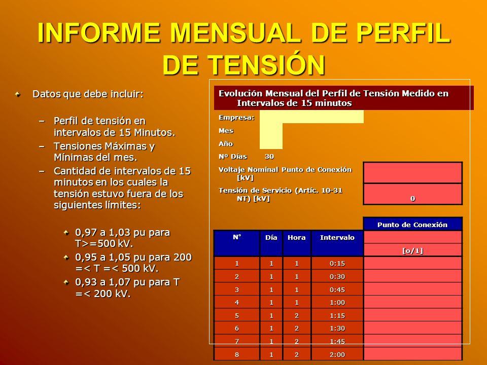 INFORME MENSUAL DE PERFIL DE TENSIÓN