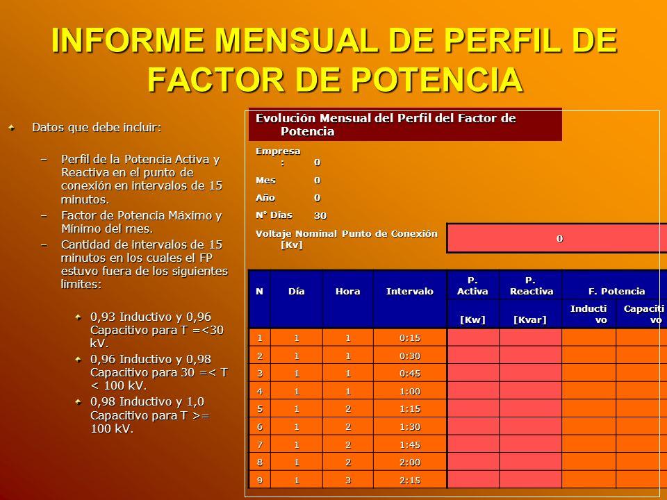 INFORME MENSUAL DE PERFIL DE FACTOR DE POTENCIA