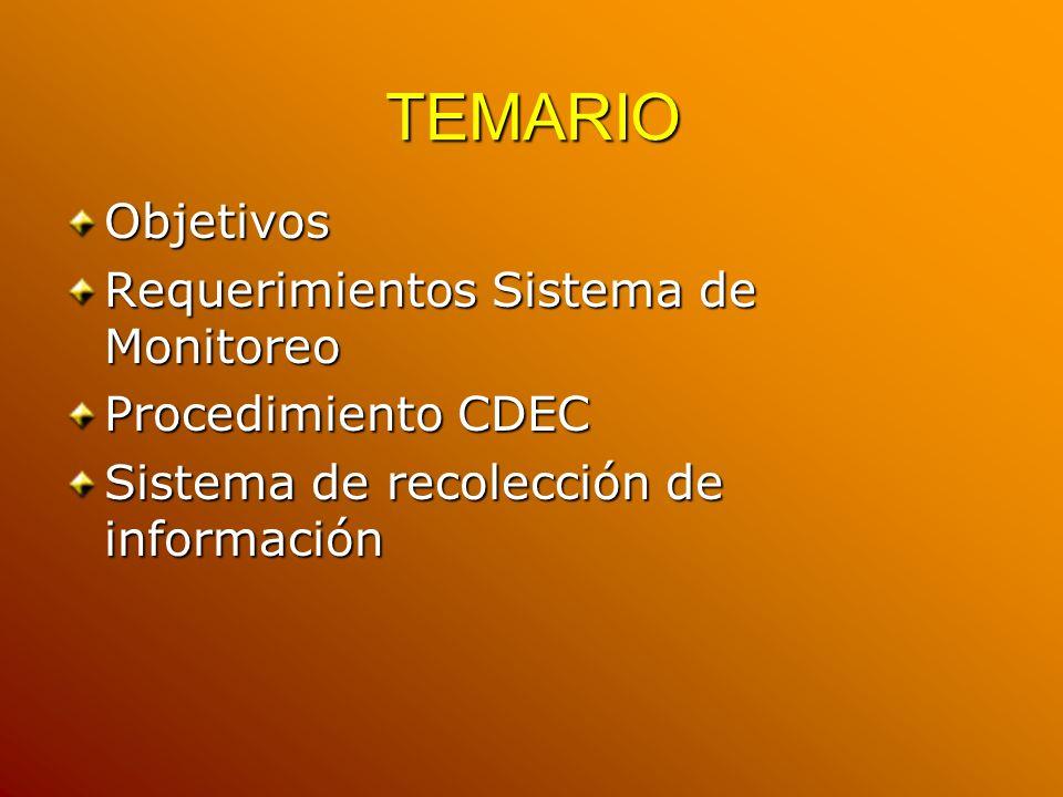 TEMARIO Objetivos Requerimientos Sistema de Monitoreo